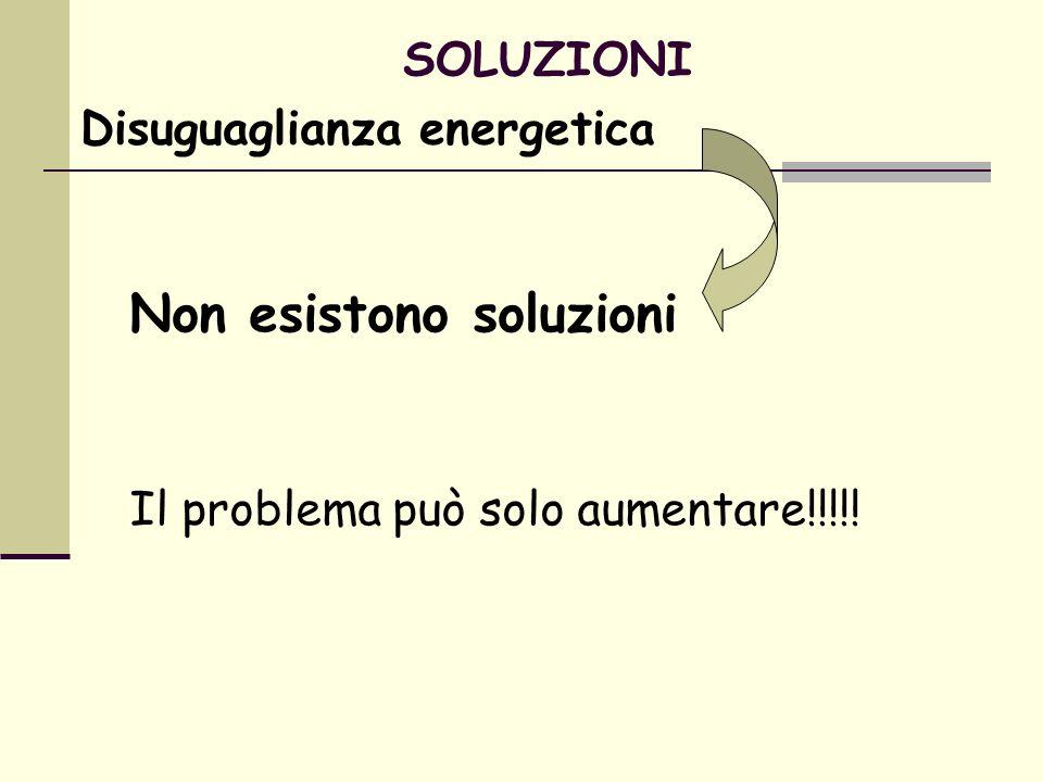 Non esistono soluzioni
