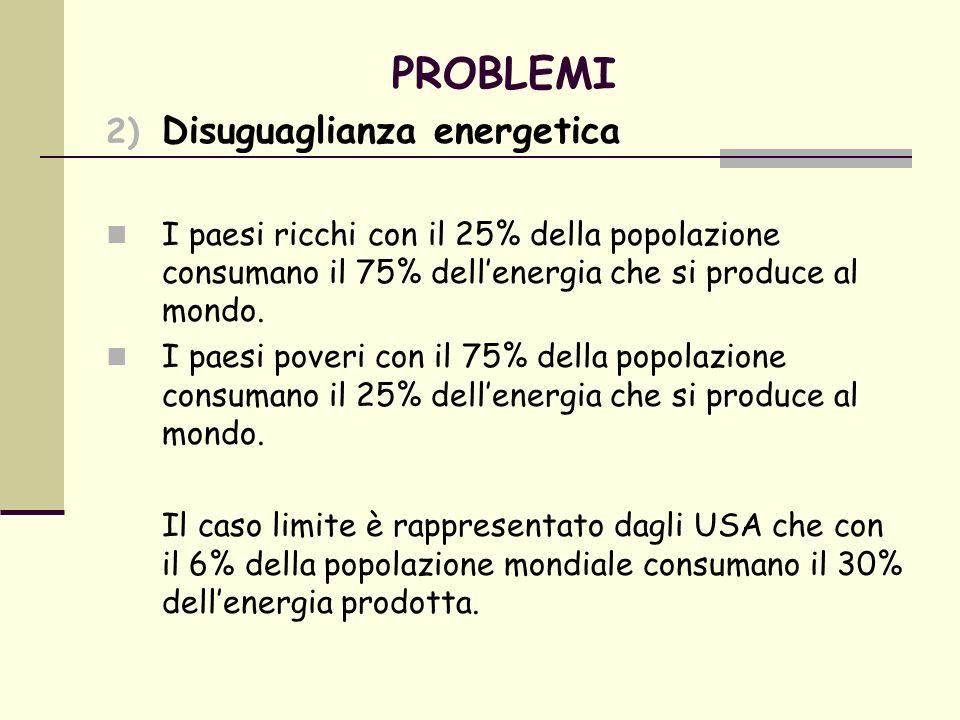 PROBLEMI Disuguaglianza energetica