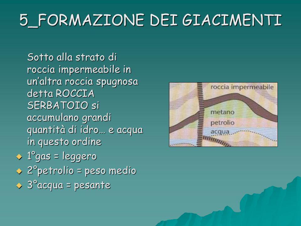 5_FORMAZIONE DEI GIACIMENTI