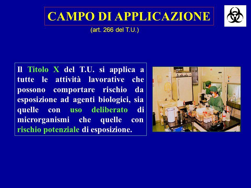 CAMPO DI APPLICAZIONE (art. 266 del T.U.)