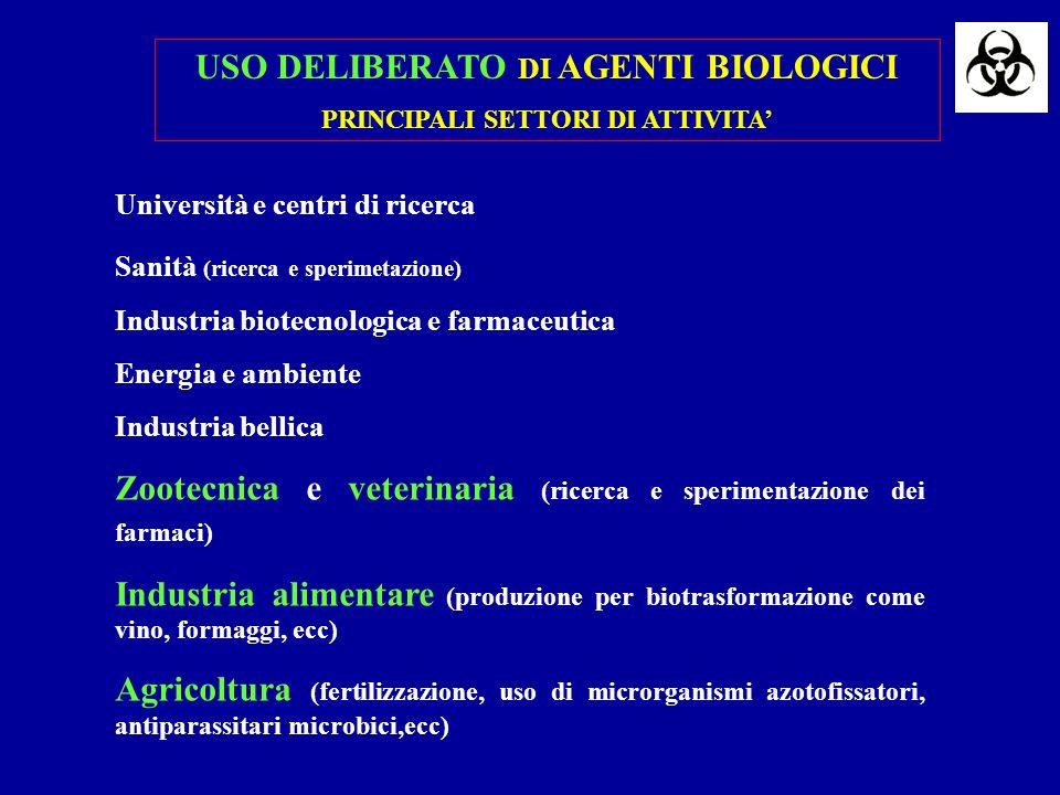 USO DELIBERATO DI AGENTI BIOLOGICI PRINCIPALI SETTORI DI ATTIVITA'
