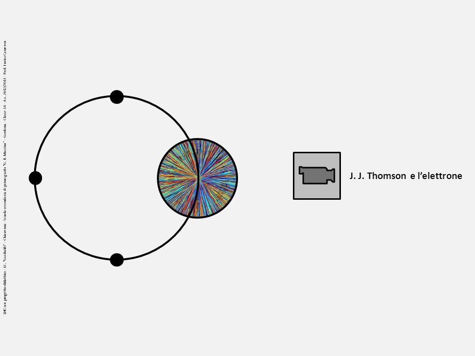 J. J. Thomson e l'elettrone