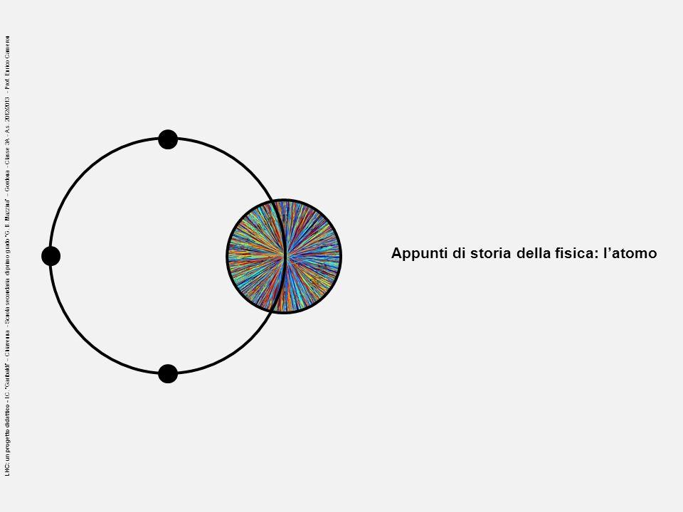 Appunti di storia della fisica: l'atomo