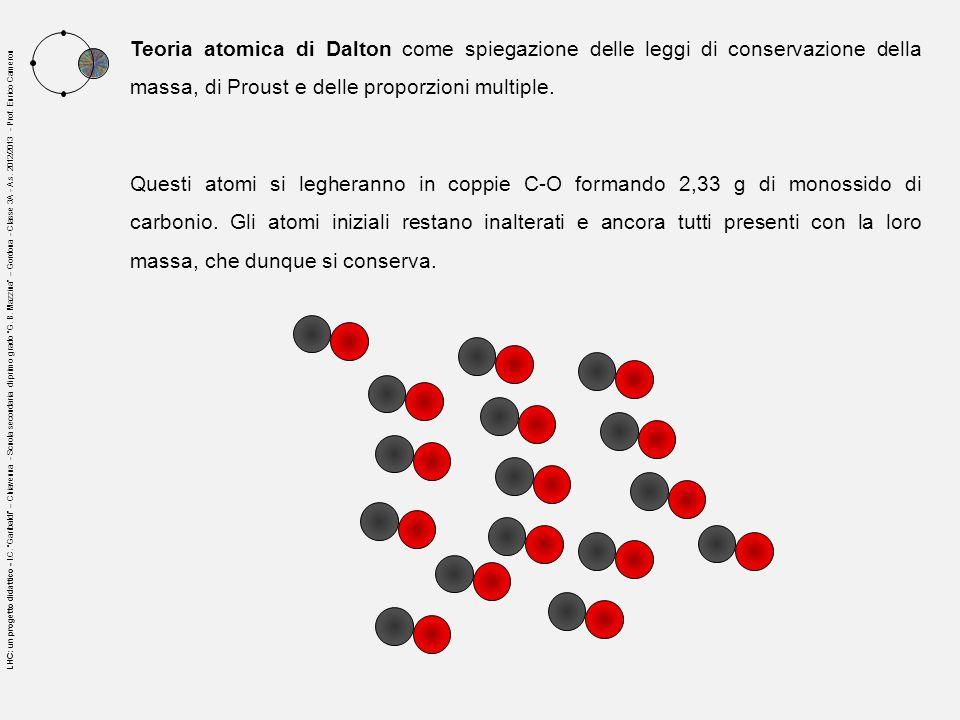Teoria atomica di Dalton come spiegazione delle leggi di conservazione della massa, di Proust e delle proporzioni multiple.