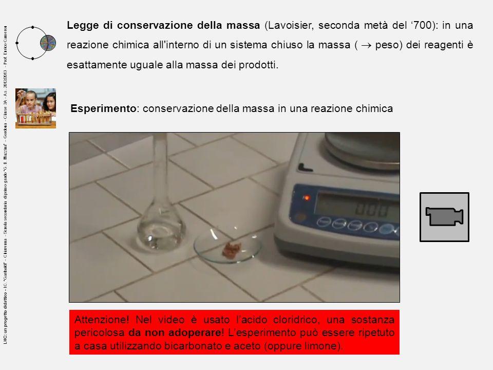 Esperimento: conservazione della massa in una reazione chimica