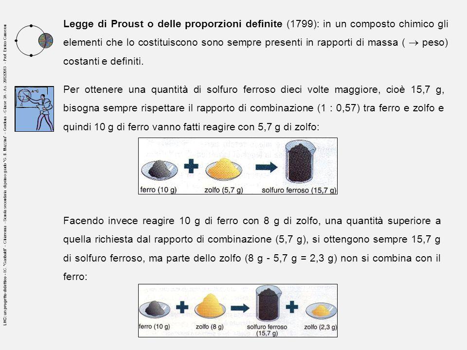 Legge di Proust o delle proporzioni definite (1799): in un composto chimico gli elementi che lo costituiscono sono sempre presenti in rapporti di massa (  peso) costanti e definiti.
