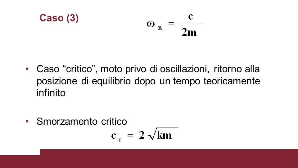 Caso (3) Caso critico , moto privo di oscillazioni, ritorno alla posizione di equilibrio dopo un tempo teoricamente infinito.