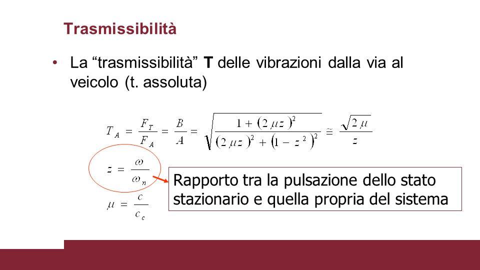 Trasmissibilità La trasmissibilità T delle vibrazioni dalla via al veicolo (t. assoluta) Rapporto tra la pulsazione dello stato.