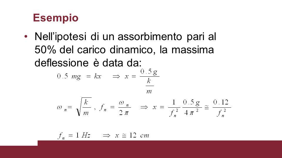 Esempio Nell'ipotesi di un assorbimento pari al 50% del carico dinamico, la massima deflessione è data da: