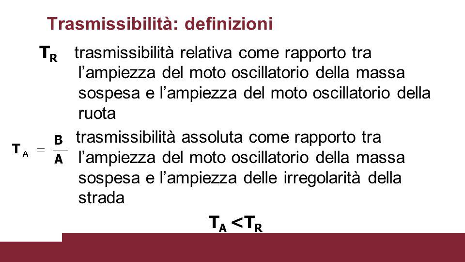 Trasmissibilità: definizioni