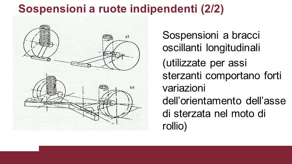 Sospensioni a ruote indipendenti (2/2)