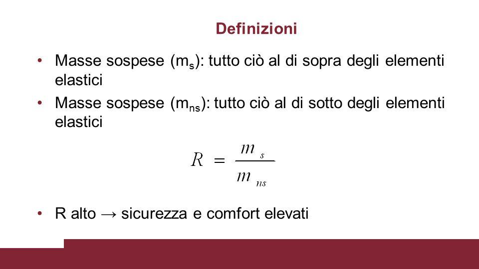 Definizioni Masse sospese (ms): tutto ciò al di sopra degli elementi elastici. Masse sospese (mns): tutto ciò al di sotto degli elementi elastici.