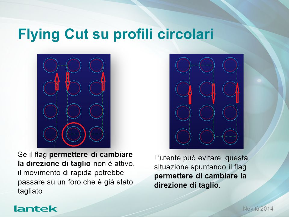 Flying Cut su profili circolari