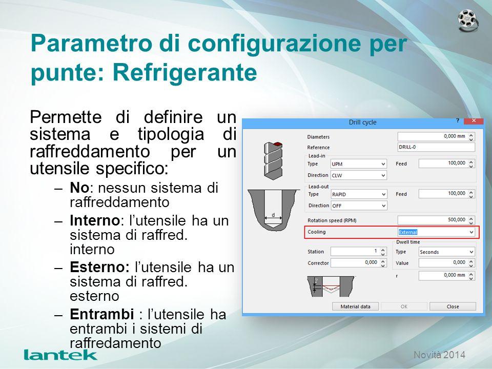 Parametro di configurazione per punte: Refrigerante