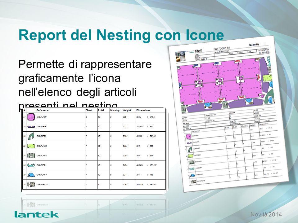 Report del Nesting con Icone