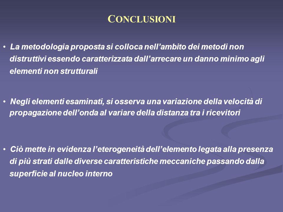 CONCLUSIONI La metodologia proposta si colloca nell'ambito dei metodi non. distruttivi essendo caratterizzata dall'arrecare un danno minimo agli.