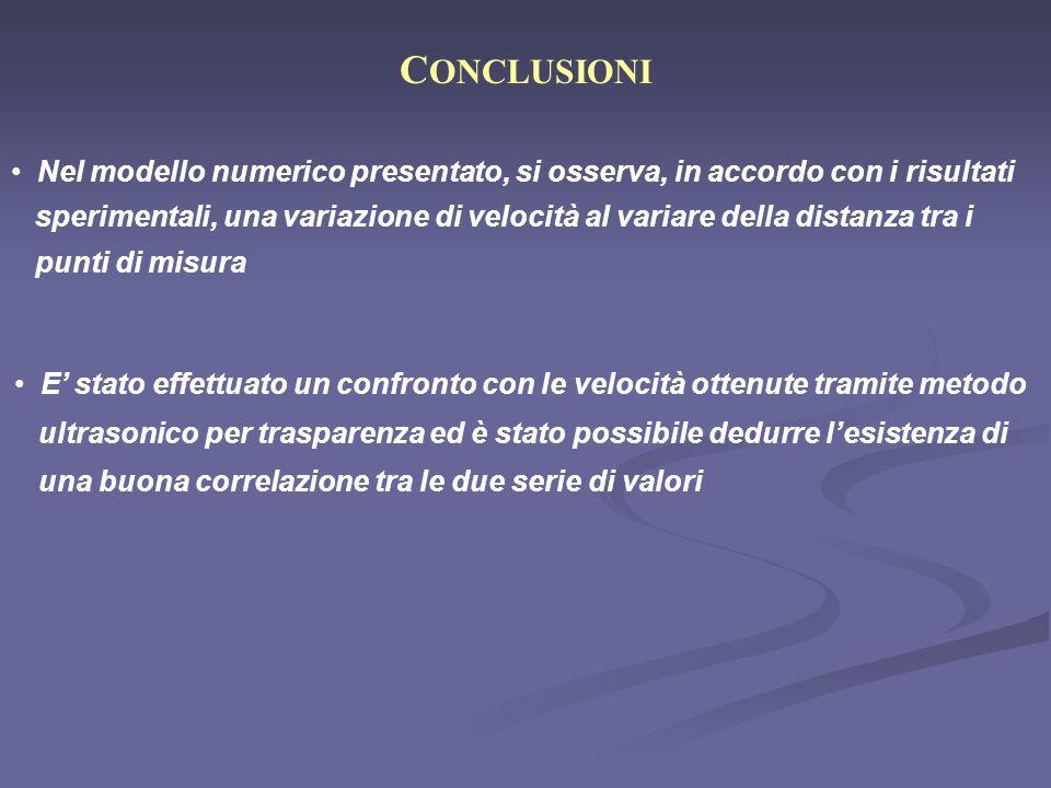CONCLUSIONI Nel modello numerico presentato, si osserva, in accordo con i risultati.