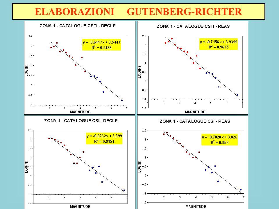 ELABORAZIONI GUTENBERG-RICHTER