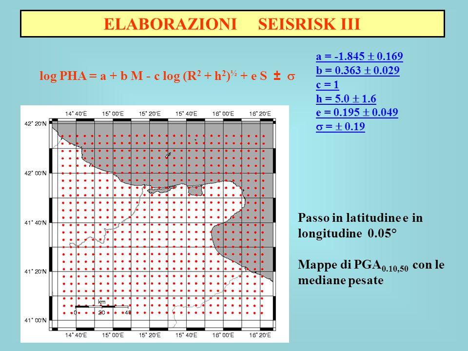 ELABORAZIONI SEISRISK III