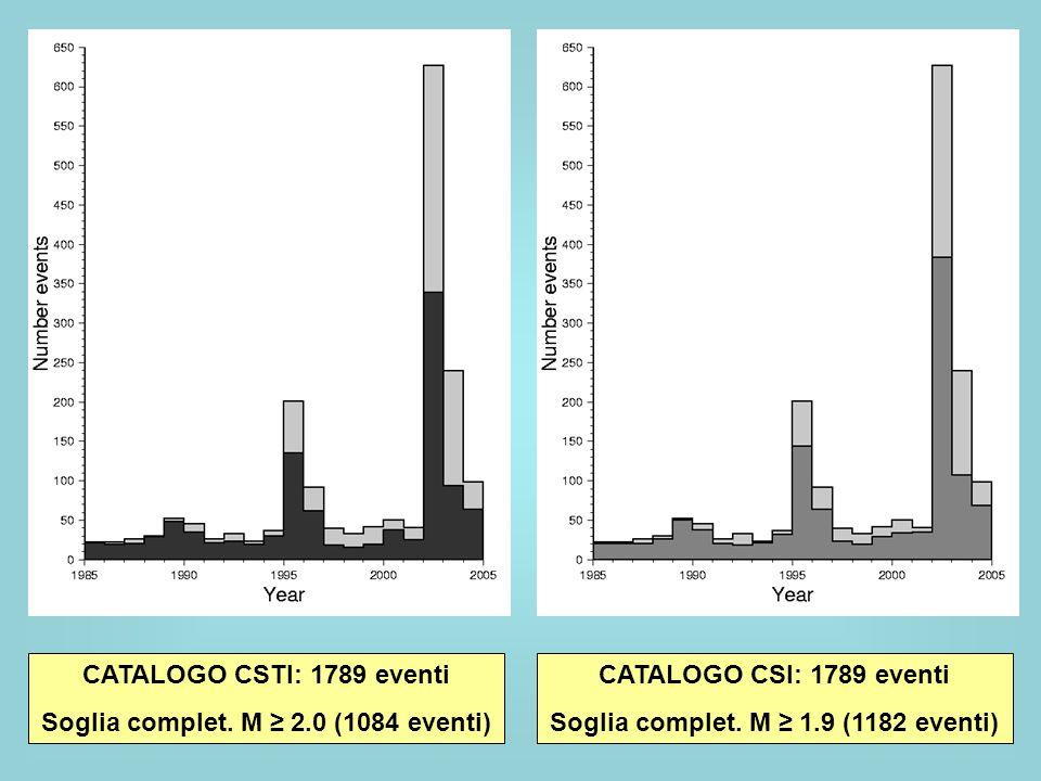 Soglia complet. M ≥ 2.0 (1084 eventi) CATALOGO CSI: 1789 eventi