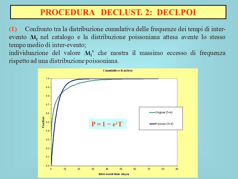 PROCEDURA DECLUST. 2: DECLPOI