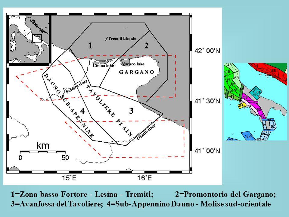 1=Zona basso Fortore - Lesina - Tremiti; 2=Promontorio del Gargano; 3=Avanfossa del Tavoliere; 4=Sub-Appennino Dauno - Molise sud-orientale