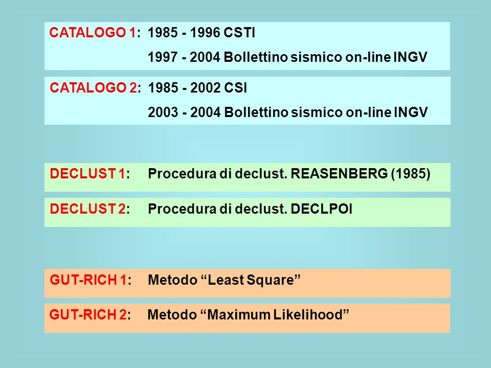 CATALOGO 1: 1985 - 1996 CSTI 1997 - 2004 Bollettino sismico on-line INGV. CATALOGO 2: 1985 - 2002 CSI.