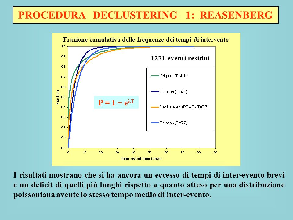 PROCEDURA DECLUSTERING 1: REASENBERG