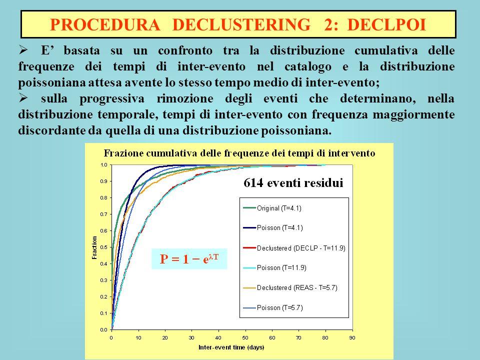 PROCEDURA DECLUSTERING 2: DECLPOI