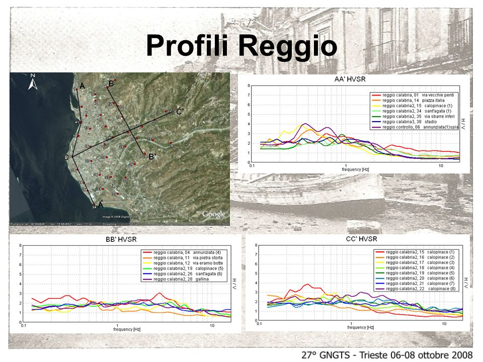 Profili Reggio