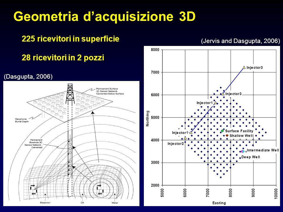 Geometria d'acquisizione 3D