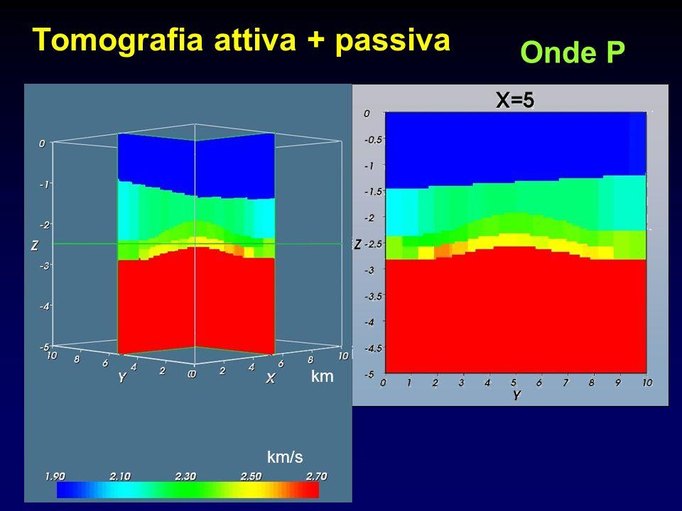Tomografia attiva + passiva