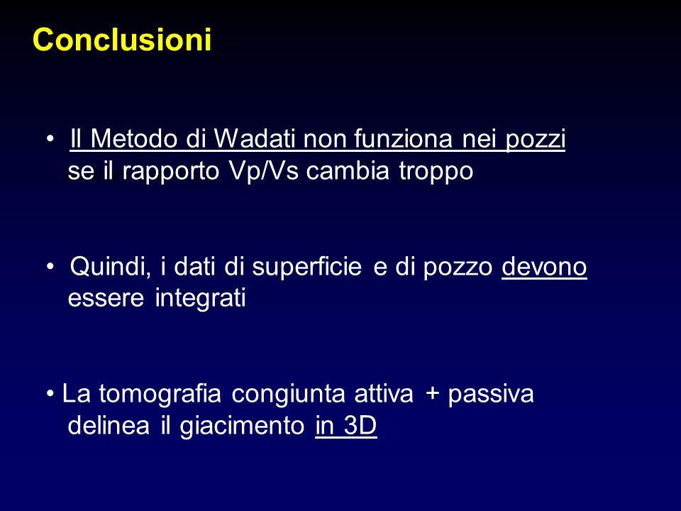 Conclusioni Il Metodo di Wadati non funziona nei pozzi