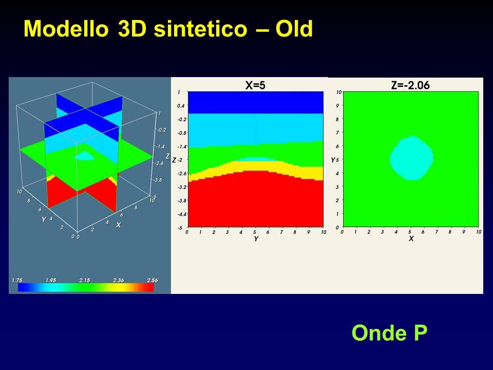 Modello 3D sintetico – Old