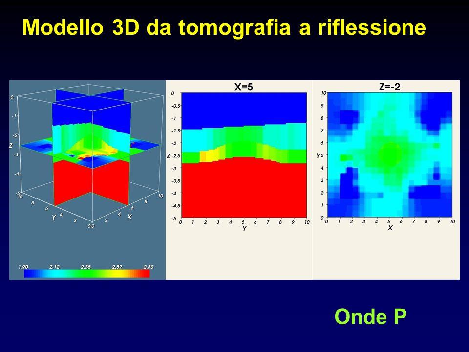 Modello 3D da tomografia a riflessione