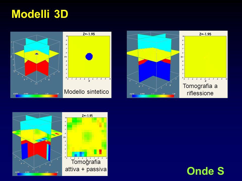 Modelli 3D Onde S Tomografia a riflessione Modello sintetico