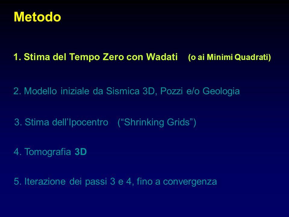 Metodo 1. Stima del Tempo Zero con Wadati (o ai Minimi Quadrati)