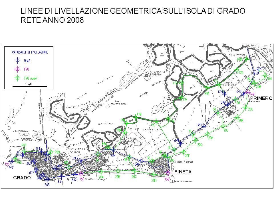 LINEE DI LIVELLAZIONE GEOMETRICA SULL'ISOLA DI GRADO