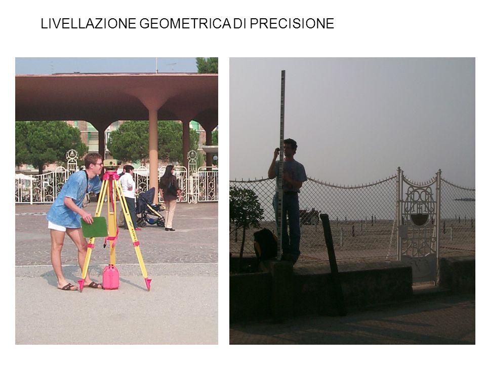 LIVELLAZIONE GEOMETRICA DI PRECISIONE