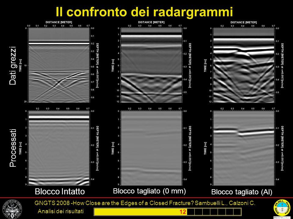 Il confronto dei radargrammi
