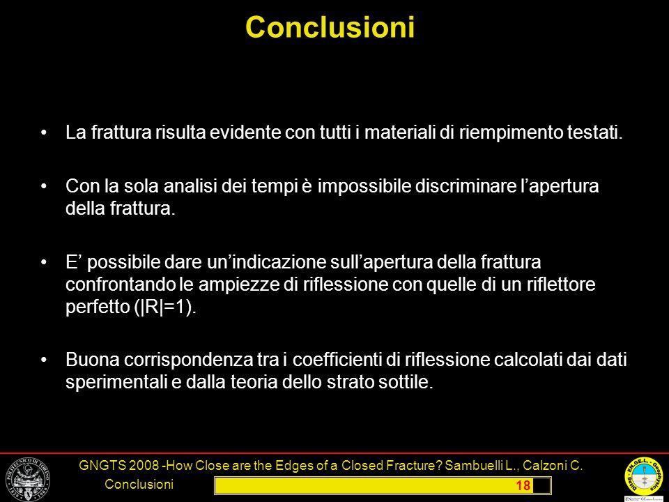 Conclusioni La frattura risulta evidente con tutti i materiali di riempimento testati.
