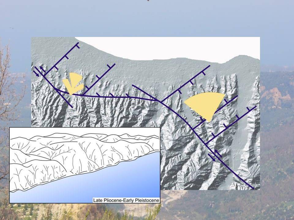 Sedimentazione cunei clastici
