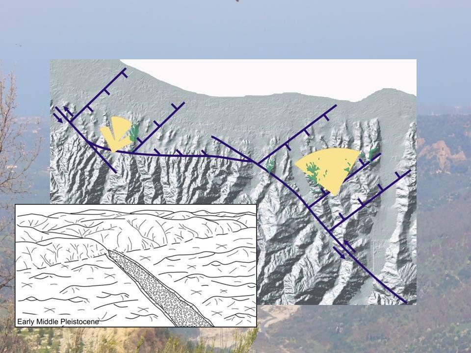 Regressione deposizionale insieme all'uplift (bucida) all'interno ci sono i paleosuoli i due descritti prima quindi è una fase piuttosto prolungati (11-9)