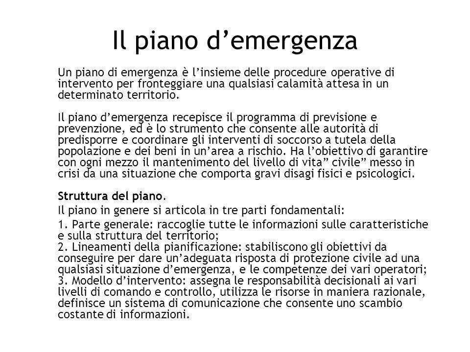 Il piano d'emergenza