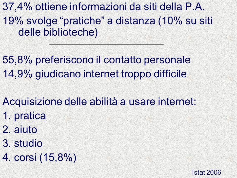 37,4% ottiene informazioni da siti della P.A.