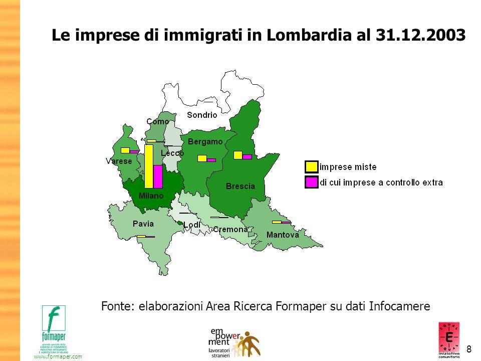 Le imprese di immigrati in Lombardia al 31.12.2003
