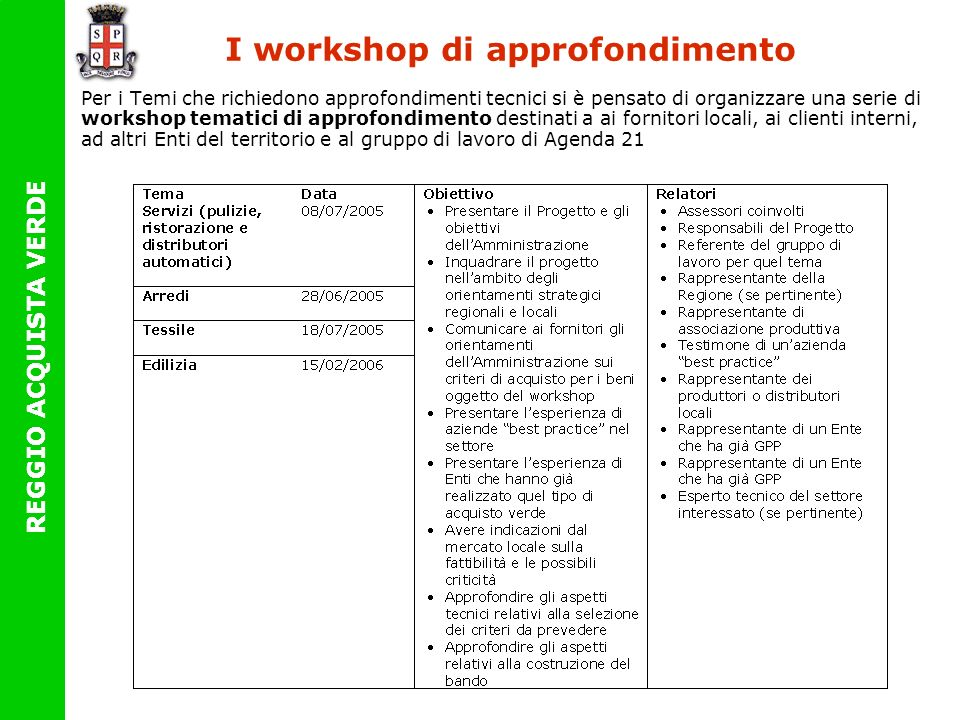 I workshop di approfondimento