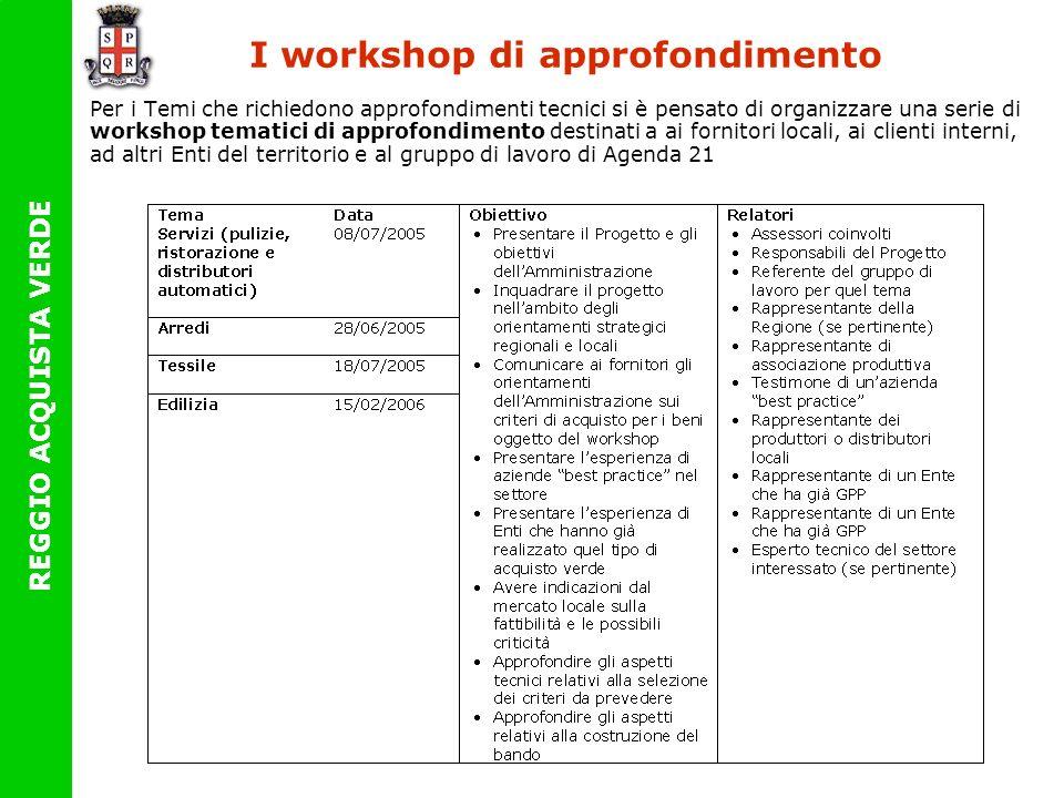I workshop di approfondimento