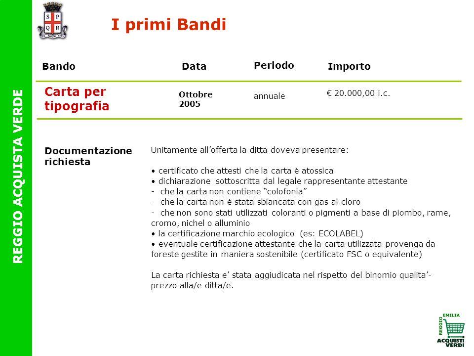 I primi Bandi Carta per tipografia REGGIO ACQUISTA VERDE Bando Data
