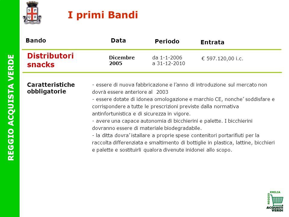 I primi Bandi Distributori snacks REGGIO ACQUISTA VERDE Bando Data